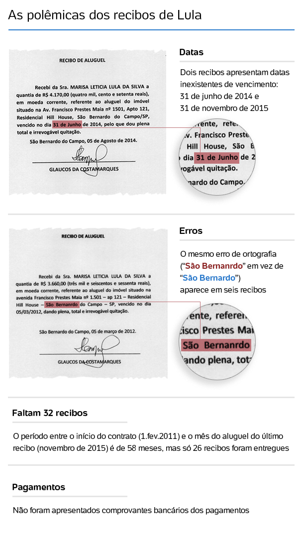recibos-lula-3-1506633347125_615x1079