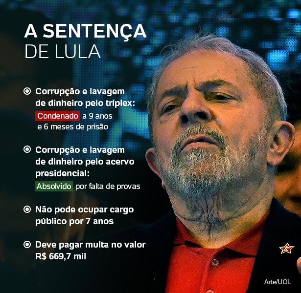 condenacao-lula-1500040031830_615x600